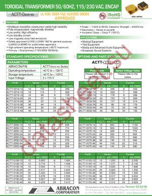 ACTT-0250-44 datasheet скачать даташит