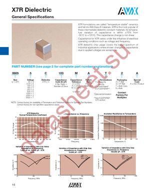 08051C104K4T2A datasheet скачать даташит