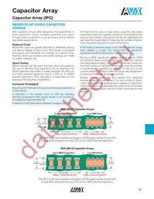W3A43C332KAT2A datasheet скачать даташит
