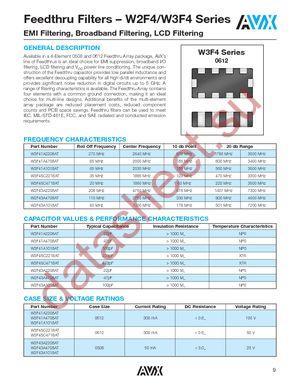 W3F41A2208AT1F datasheet скачать даташит