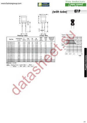 07P-182J-51 datasheet скачать даташит