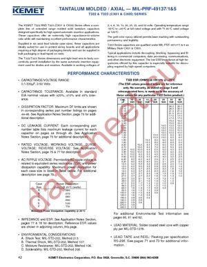 T323B105K050AS datasheet скачать даташит