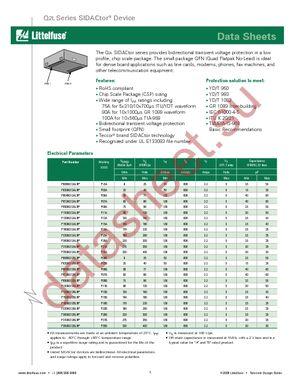 P0640Q12BLRP datasheet скачать даташит