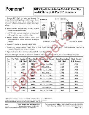 5216 даташит pomona бесплатно скачать в pdf datasheet 5216.